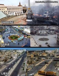 Ukraine Syria Libya